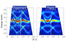 Evidence of topological excitations in a quantum magnet