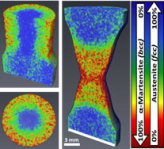 Reconstructed energy-selective neutron tomography: Visualization of austenite and martensite distribution in torsion (two images to left) and tensile (image to the right) loading.