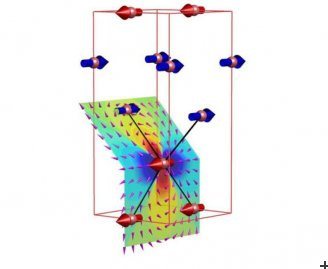 Antiferromagnetic ordering of spins in LiErF4