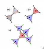 Magnetic fragmentation in spin ice